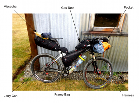 bags for bikepacking